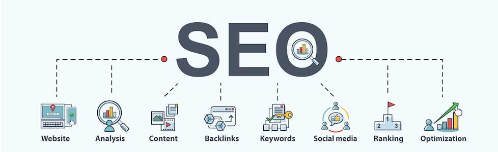 SEO - Werbeideen für Firmen